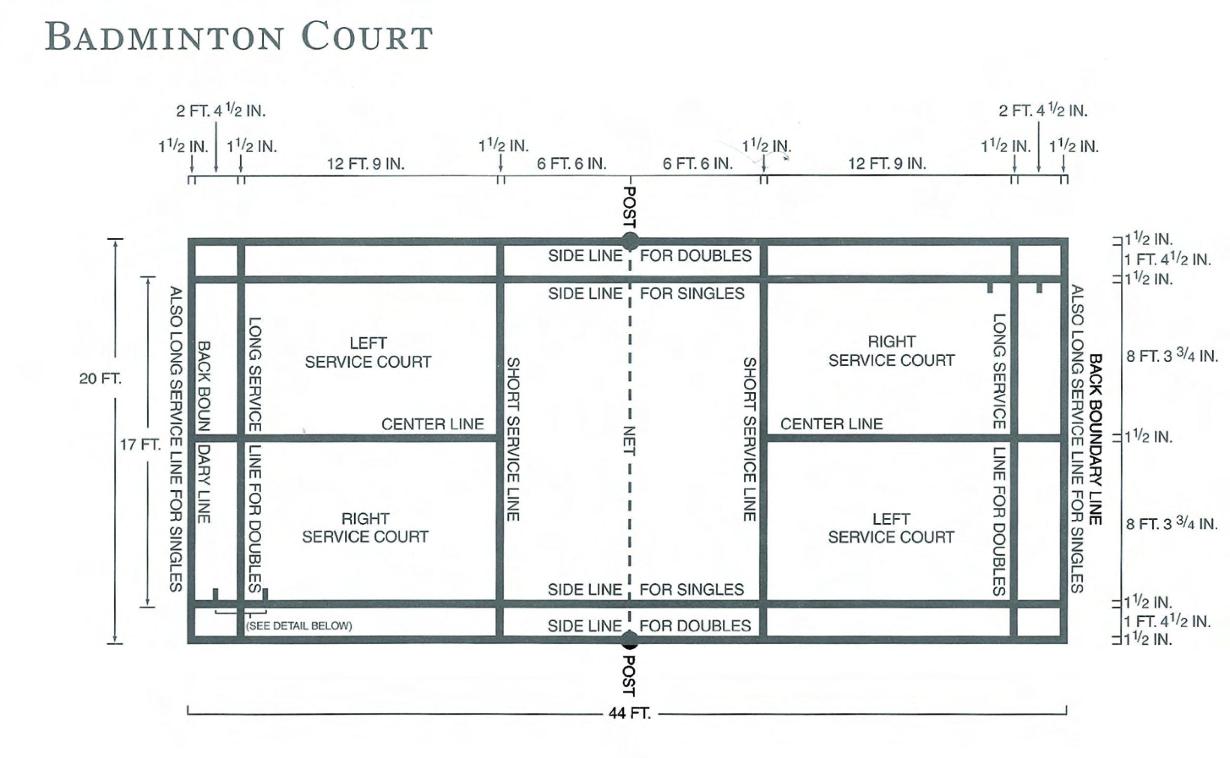 Sundek Sports Systems Badminton Court Construction Service Across